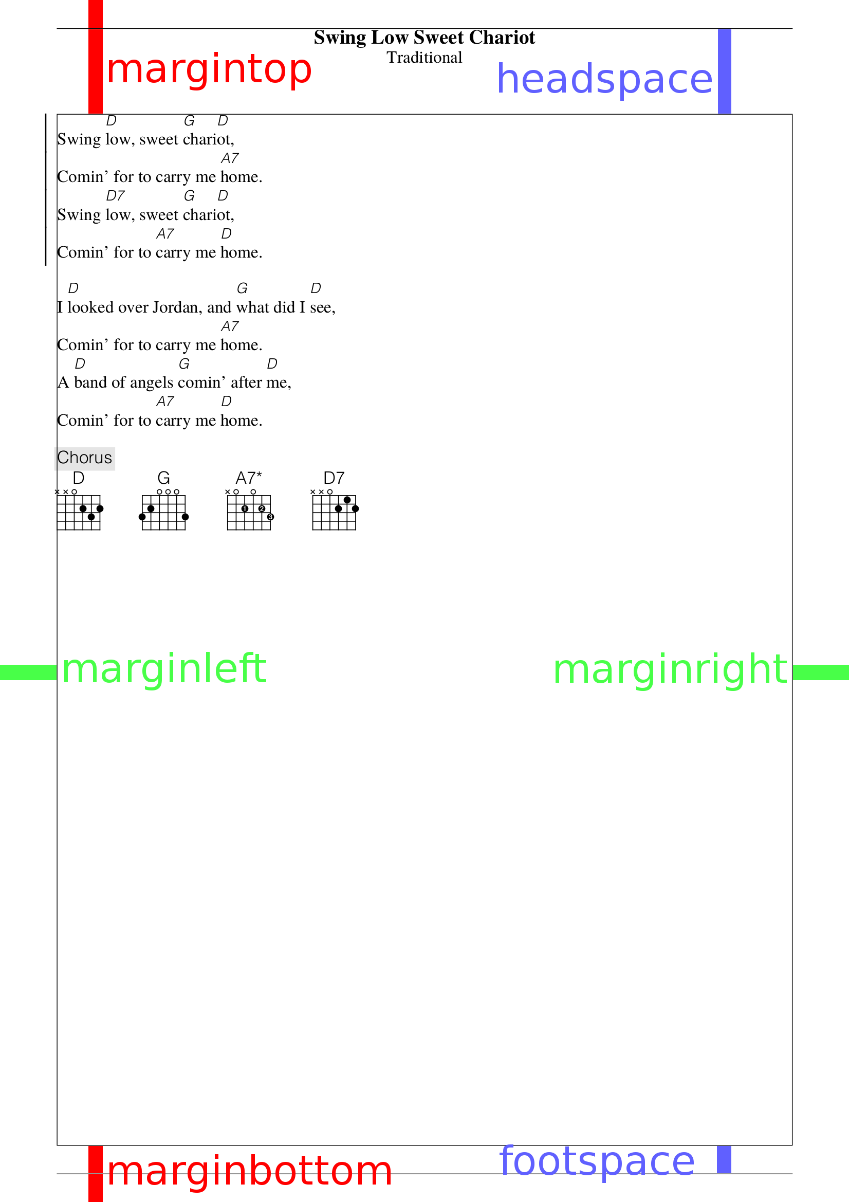 Configuration For Pdf Output The Chord Symble A7 Above A Bar It Means We Have To Play Page Margins